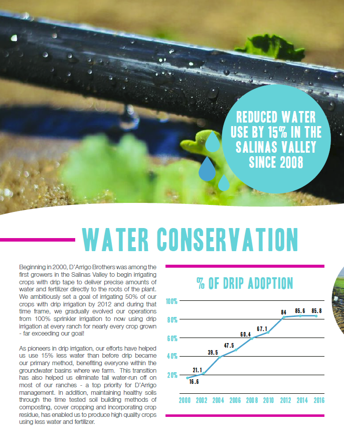 farm-water-conservation-and-protecion-water-conservation