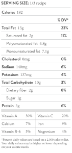 nutrition-facts-crouton-salad