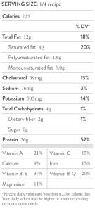 nutrition-steaksalad