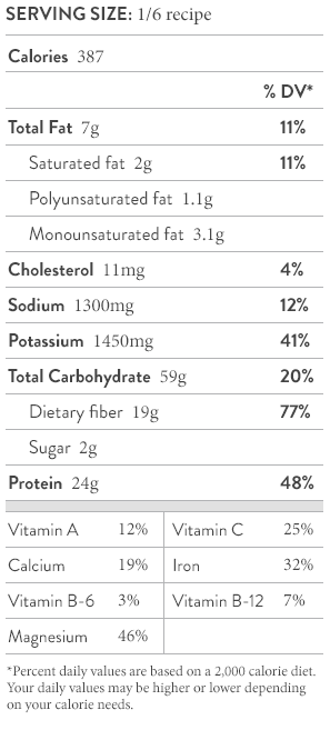 nutrition-whitebeansalad