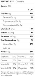 black_bean_quesadilla_nutrition_chart