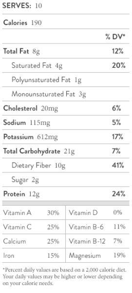 nutritional-facts-warm-broccoli-rabe-artichoke-cheese-dip
