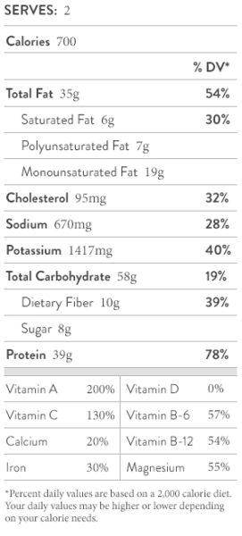 broccoli-rabe-maple-glazed-salmon-nutrition-facts