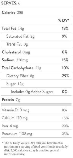 nutritional-facts-fennel-beet-gazpacho-pesto-broccoli-rabe