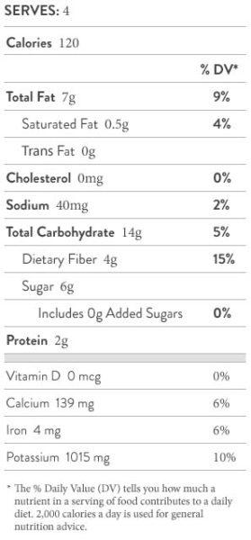 nutritional-facts-fennel-grapefruit-herb-salad