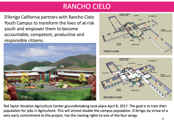 ranch-cielo-youth-campus
