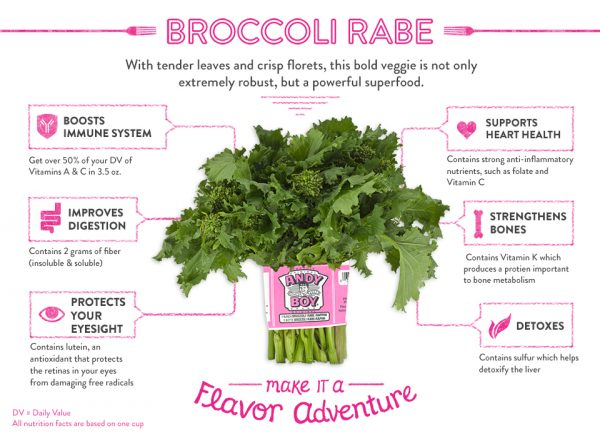 Andy Boy Broccoli Rabe Infographic